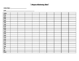 Speech Therapy Progress Chart Speech Therapy Progress Monitoring Charts 2 Styles