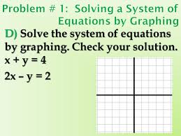 8 d solve the system of equations by graphing check your solution x y 4 2x y 2