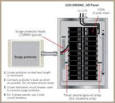 whole house surge protector wiring diagram images panel surge the basics of using circuit breakers surge protectors