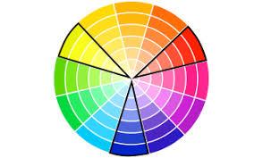 Color Family Chart Color Wheel A Palette Chart Guide True Value Paint