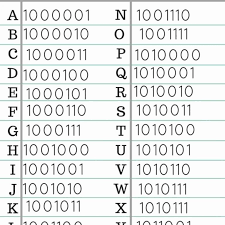 11 Binary Alphabet Chart Binary Code Emma Binary Chart