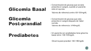 Glicemia postprandiala