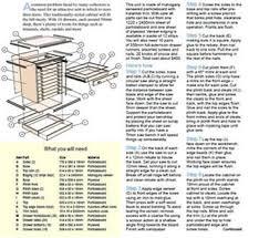 wood project plans. get a lifetime of project ideas \u0026 inspiration! wood plans h