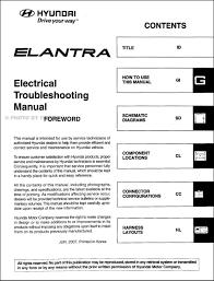 2008 hyundai santa fe radio wiring diagram wire center \u2022 2002 Hyundai Santa Fe Interior 2002 hyundai santa fe radio wiring harness 2002 hyundai santa fe rh parsplus co 2007 hyundai