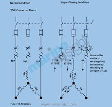 single phasing in electrical motors