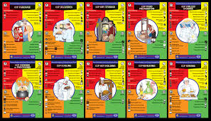Posters 1 Of Each Haccp Highfield Training Products