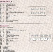 2006 mercedes c230 fuse diagram 2006 image wiring hello im a new c230 6 speed coupe owner need help mercedes benz on 2006 mercedes fuse diagram