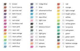 Staedtler Triplus Fineliner 36 Color Chart Www