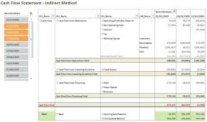 cash flow statement indirect method in excel how to use indirect in excel indirect method of cash flow statement