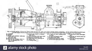 1907 rover 20hp gearbox diagram stock photo 210599979 alamy gearbox diagram at Gear Box Diagram