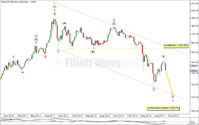 Gold Elliott Wave Charts 12th September 2013 Gold Elliott Wave Technical Analysis