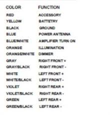 wire color code for clarion cd changer fixya clarion 12 disc cd changer model cdc 1255z what