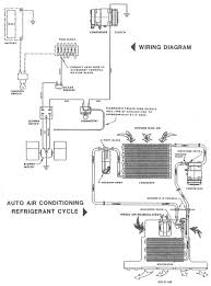 truck ac wiring diagram trusted wiring diagram rainbow products online nationwide distributor of automotive a c air conditioning compressor wiring diagram truck ac wiring diagram
