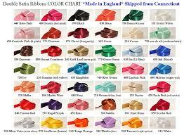 Charles Clay English Ribbons