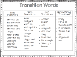 writing transitions list guide to transition words and sentence samples