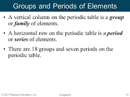 Chapter 6 The Periodic Table by Christopher Hamaker - ppt video ...