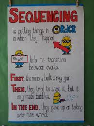 Sequencing Anchor Chart Sequencing Lessons Tes Teach