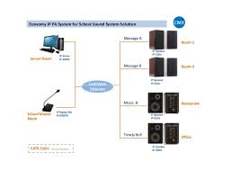 sound system for restaurant. ip server ip-600sf lan/wan message a room-1 speaker sound system for restaurant