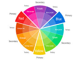 What colors make blue