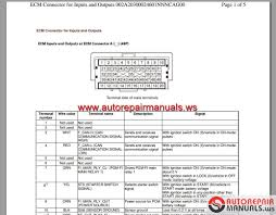 2012 honda civic wiring diagram pdf 2012 image honda civic 2012 usa workshop manual auto repair manual forum on 2012 honda civic wiring diagram