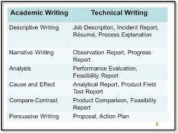 technical writing real world writing in the st century ppt  22 academic writing technical writing