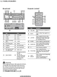 pioneer deh 1900mp wiring diagram best elegant pioneer deh 4250sd Pioneer Deh 16 Wiring-Diagram pioneer deh 1900mp wiring diagram best elegant pioneer deh 4250sd