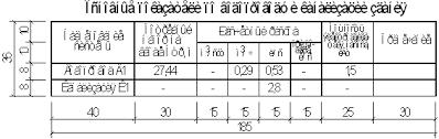МЕТОДИЧЕСКИЕ УКАЗАНИЯ К ВЫПОЛНЕНИЮ КУРСОВОЙ РАБОТЫ ПО  23 где размеры даны лишь для вычерчивания таблицы показывать же их на листе курсовой работы не надо