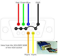 vga wiring diagram vga image wiring diagram vga to component wiring diagram vga auto wiring diagram schematic on vga wiring diagram