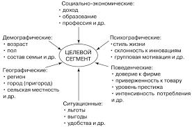 <b>Стратегия фокусирования</b> (или концентрации) на сегменте ...
