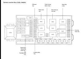 ford excursion fuse panel diagram image location of fuses for a 2003 ford excursion xlt v 10