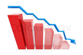 Red Loss Chart With Blue Trend Line Stock Image Colourbox