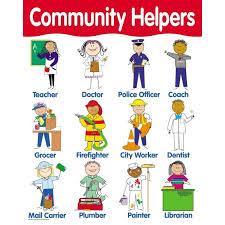 Community Helpers Chart Community Helpers Poster English Wooks Community Helpers