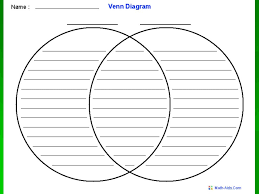Puritans And Quakers Venn Diagram Quakers Of The Middle Colonies What Are The Main Beliefs Of