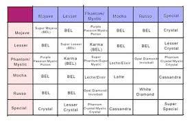 Ball Python Size Chart Siteze