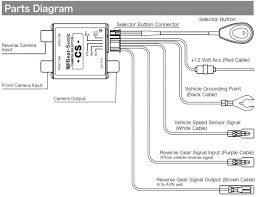 beat sonic cs3ep front camera inteface wiring diagram