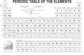 periodic table filetype pdf choice image images printable periodic table of elements with names and charges