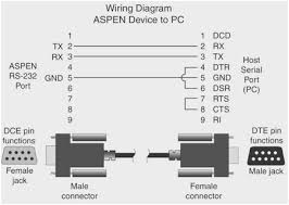 rj11 to rj45 cable diagram best of rj45 to rj11 converter wiring related post