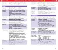 Iv To Po Conversion Chart Levothyroxine Levothyroxine