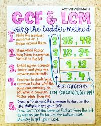 Greatest Common Factor Least Common Multiple Anchor Chart