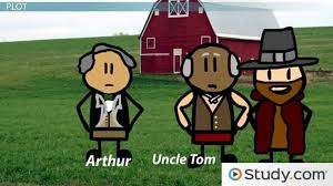 uncle tom s cabin and the american civil war video lesson  uncle tom s cabin and the american civil war video lesson transcript com