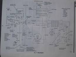 amc amx wiring diagram wire center \u2022 1973 amc javelin wiring diagram at Amc Amx Wiring Diagram