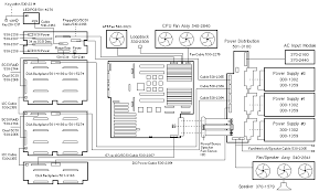 enterprise 450 wiring diagram