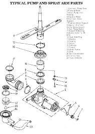 dishwasher diagram dishwasher parts dishwasher parts full for dishwasher diagram dishwasher diagram frigidaire dishwasher maintenance