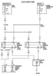 similiar 2003 pt cruiser wiring schematic keywords need wiring diagram for 2003 pt cruiser for fan motor the