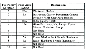 ford f fuse box diagram f350 2008 f250 oasissolutions co ford f fuse box diagram f350 2008 f250