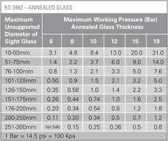 13 11 Sight Glasses 13 12 Glass Floors Treads Design