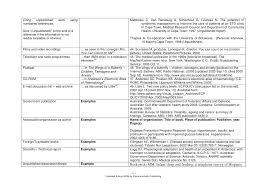 cite dissertation year fellowship ucla