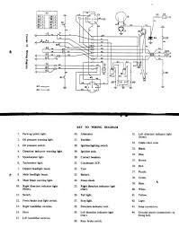 a headlight switch forum per s description matches the 71 owner s handbook here is the wiring diagram from that book