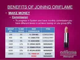 Oriflame Bp Chart Online Jobs In Pakistan March 2015