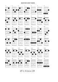 Simple Chord Chart Baritone Ukulele Chord Chart In 2019 Ukulele Soprano